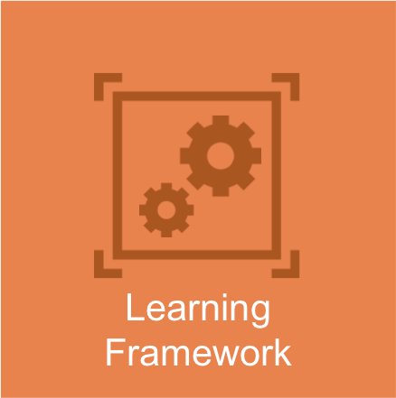 http://www.torstenfell.com/academy/wp-content/uploads/2016/07/learning_framework.png